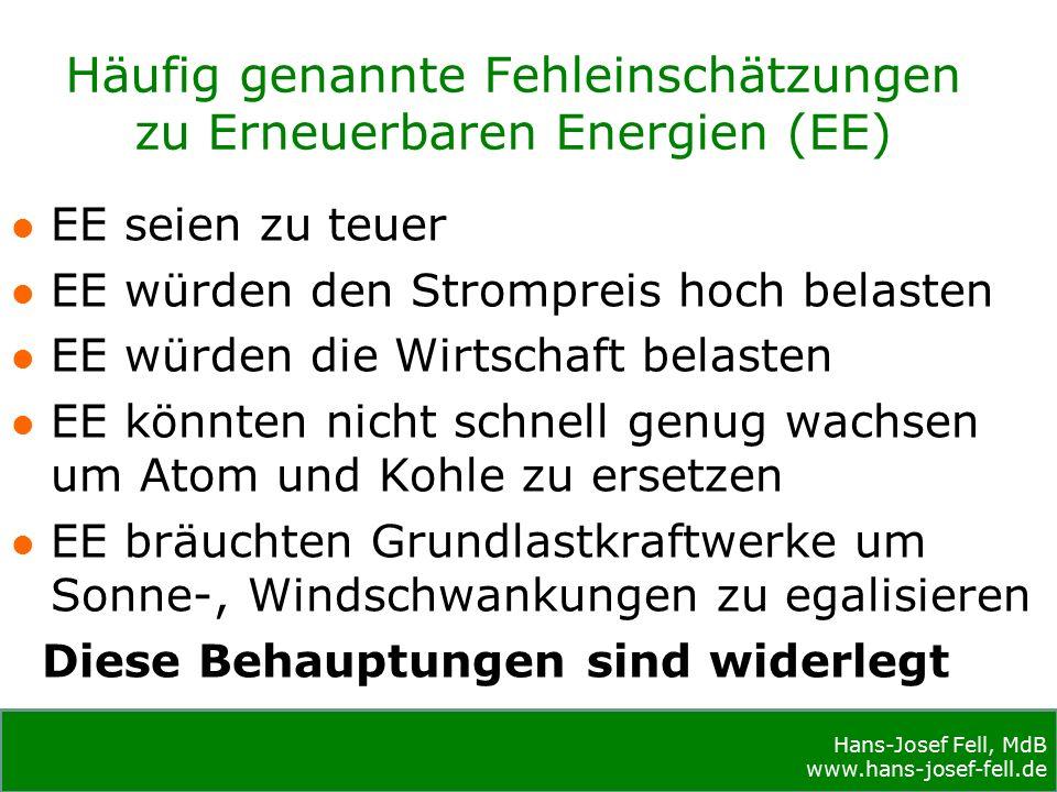 Hans-Josef Fell, MdB www.hans-josef-fell.de Hans-Josef Fell, MdB www.hans-josef-fell.de Häufig genannte Fehleinschätzungen zu Erneuerbaren Energien (EE) EE seien zu teuer EE würden den Strompreis hoch belasten EE würden die Wirtschaft belasten EE könnten nicht schnell genug wachsen um Atom und Kohle zu ersetzen EE bräuchten Grundlastkraftwerke um Sonne-, Windschwankungen zu egalisieren Diese Behauptungen sind widerlegt