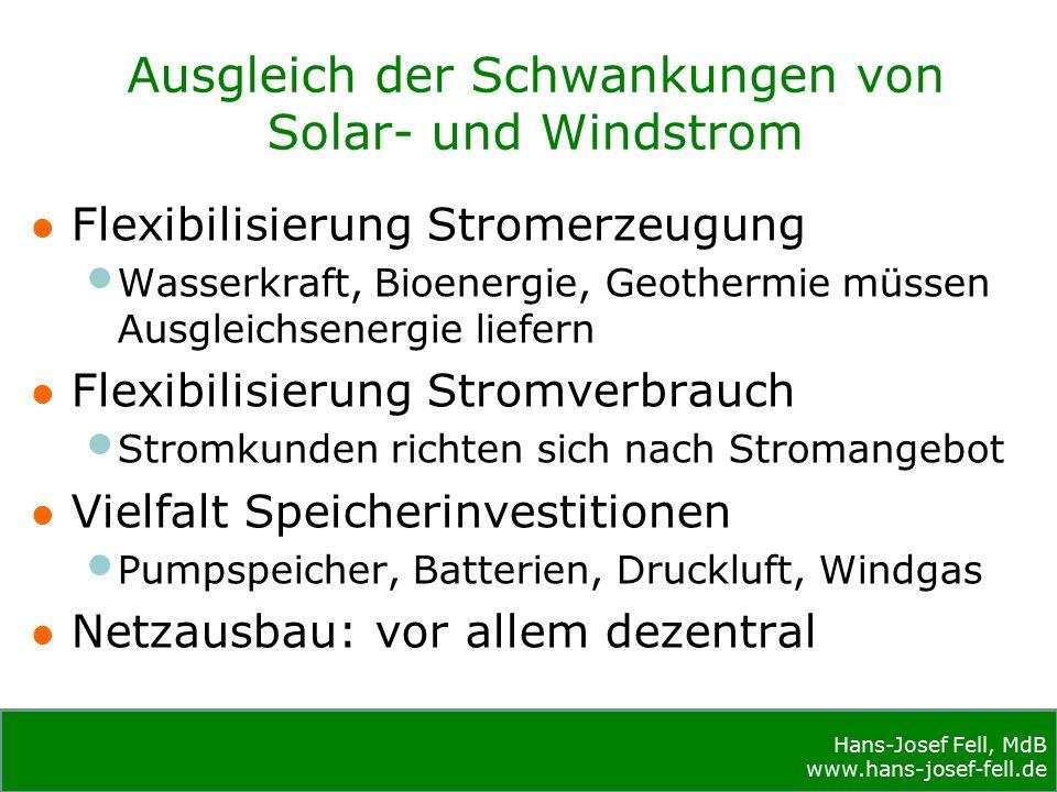 Hans-Josef Fell, MdB www.hans-josef-fell.de Hans-Josef Fell, MdB www.hans-josef-fell.de Ausgleich der Schwankungen von Solar- und Windstrom Flexibilisierung Stromerzeugung Wasserkraft, Bioenergie, Geothermie müssen Ausgleichsenergie liefern Flexibilisierung Stromverbrauch Stromkunden richten sich nach Stromangebot Vielfalt Speicherinvestitionen Pumpspeicher, Batterien, Druckluft, Windgas Netzausbau: vor allem dezentral
