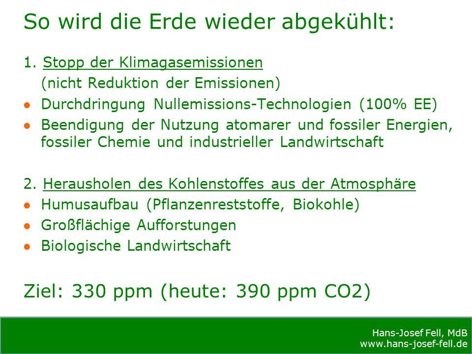 Hans-Josef Fell, MdB www.hans-josef-fell.de So wird die Erde wieder abgekühlt: 1.