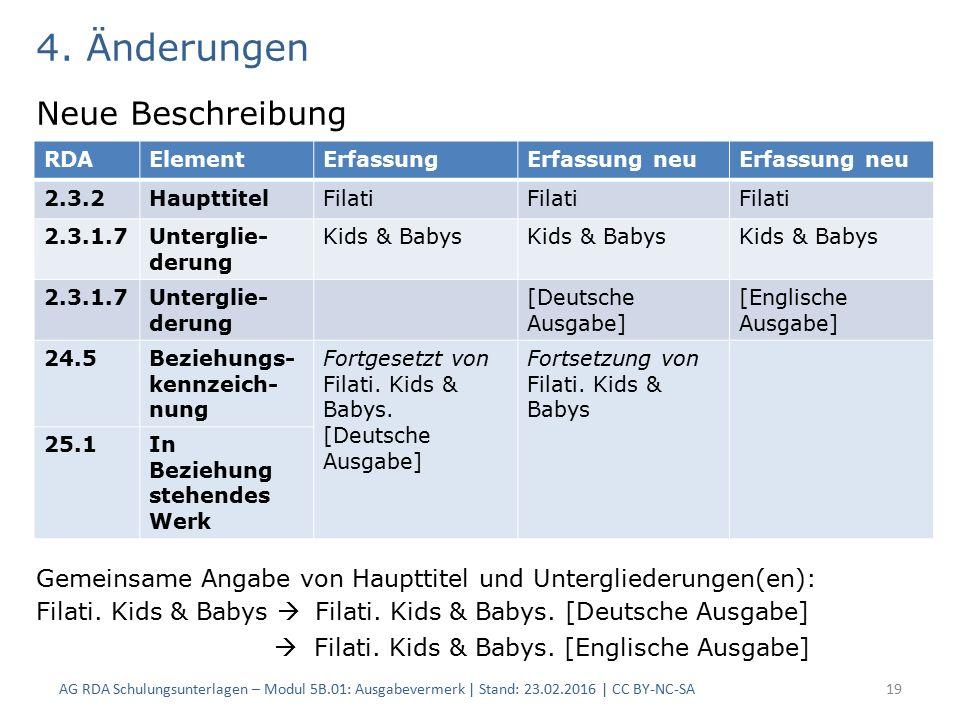 4. Änderungen Neue Beschreibung Gemeinsame Angabe von Haupttitel und Untergliederungen(en): Filati.