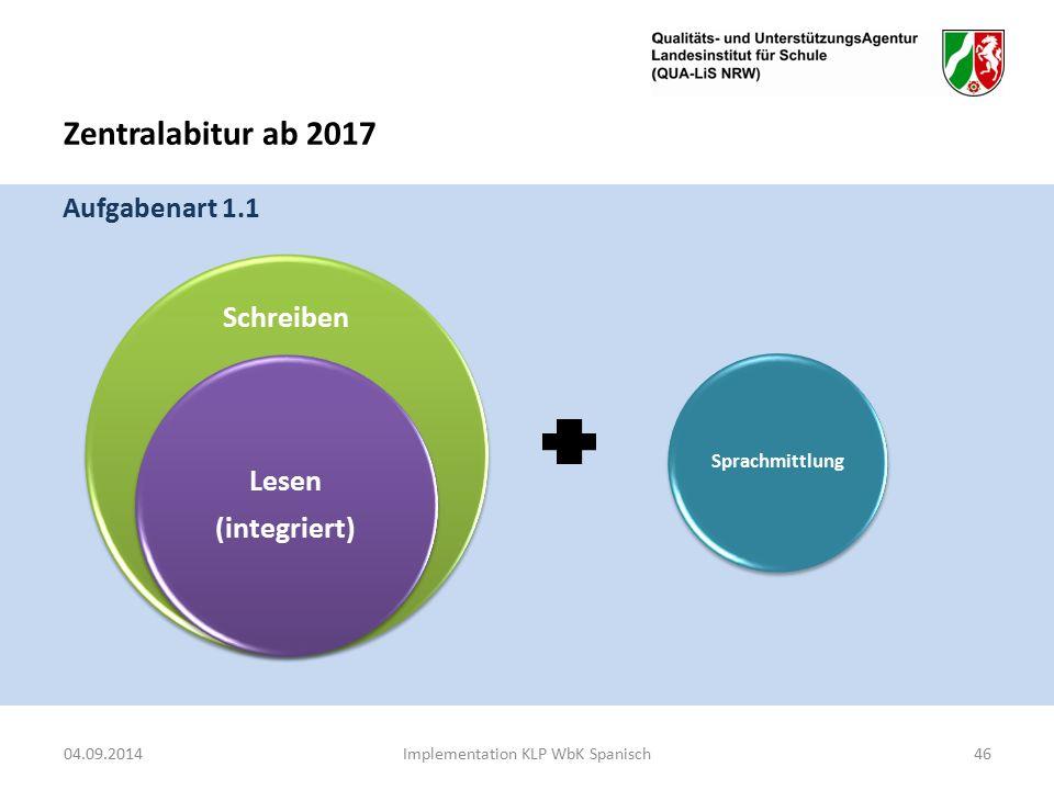 Zentralabitur ab 2017 Aufgabenart 1.1 04.09.2014Implementation KLP WbK Spanisch46 Schreiben Lesen (integriert) Sprachmittlung