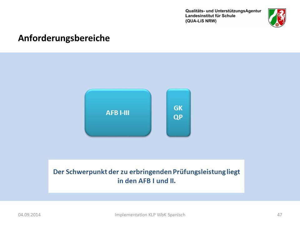 Anforderungsbereiche 04.09.2014Implementation KLP WbK Spanisch47 AFB I-III GK QP Der Schwerpunkt der zu erbringenden Prüfungsleistung liegt in den AFB I und II.