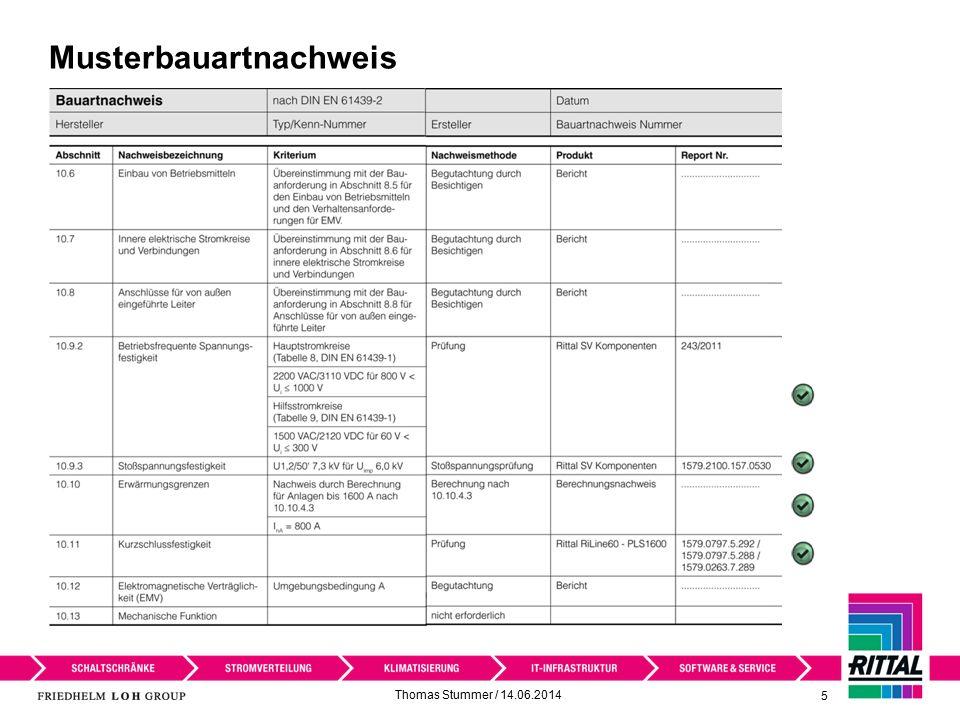 IEC / DIN EN 61 439 Der Bauartnachweis im Überblick – 1 Dirk Hecker / MTS / März 2014 6