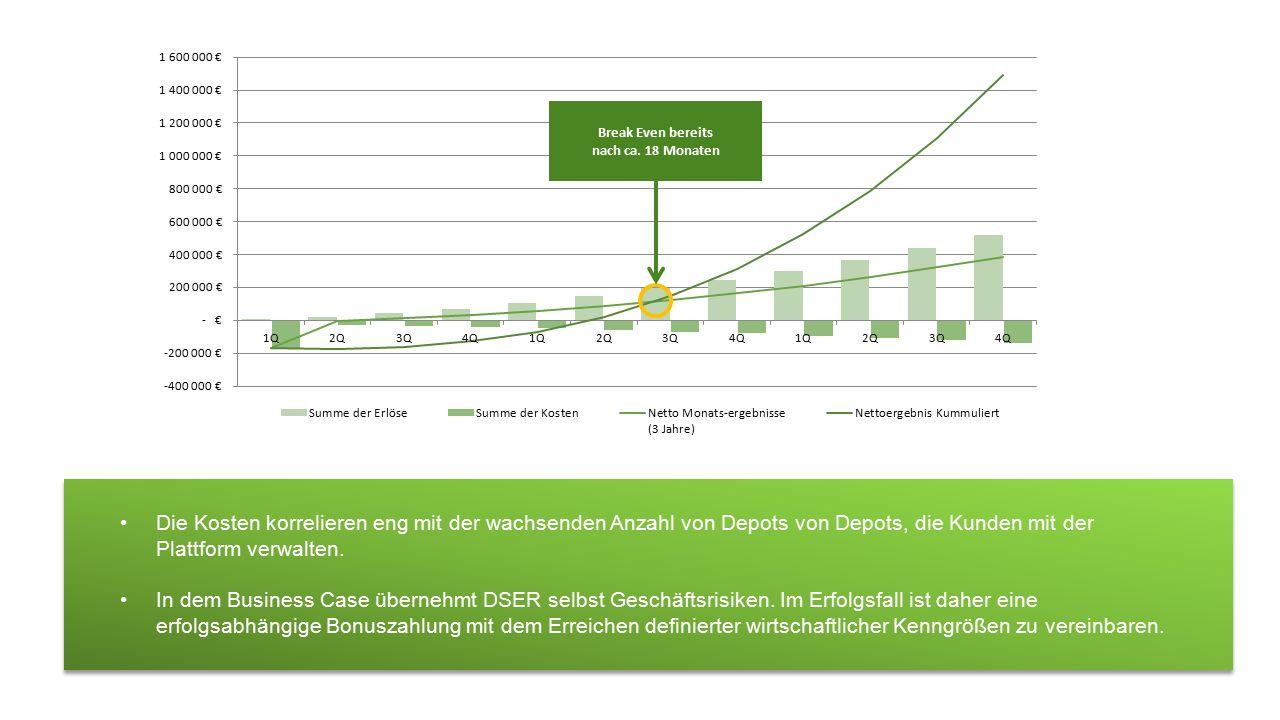 Die Kosten korrelieren eng mit der wachsenden Anzahl von Depots von Depots, die Kunden mit der Plattform verwalten. In dem Business Case übernehmt DSE