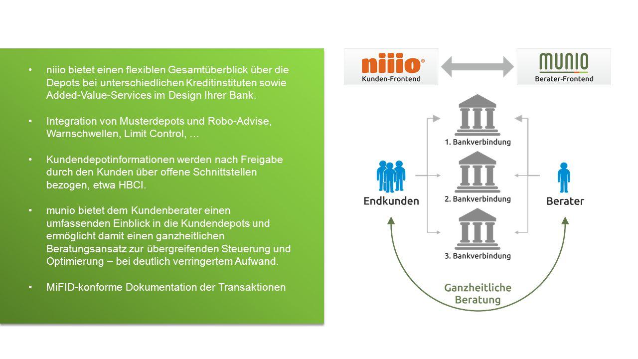 niiio bietet einen flexiblen Gesamtüberblick über die Depots bei unterschiedlichen Kreditinstituten sowie Added-Value-Services im Design Ihrer Bank. I