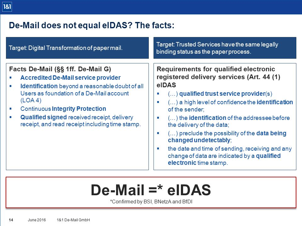 Target: Digital Transformation of paper mail. Facts De-Mail (§§ 1ff.