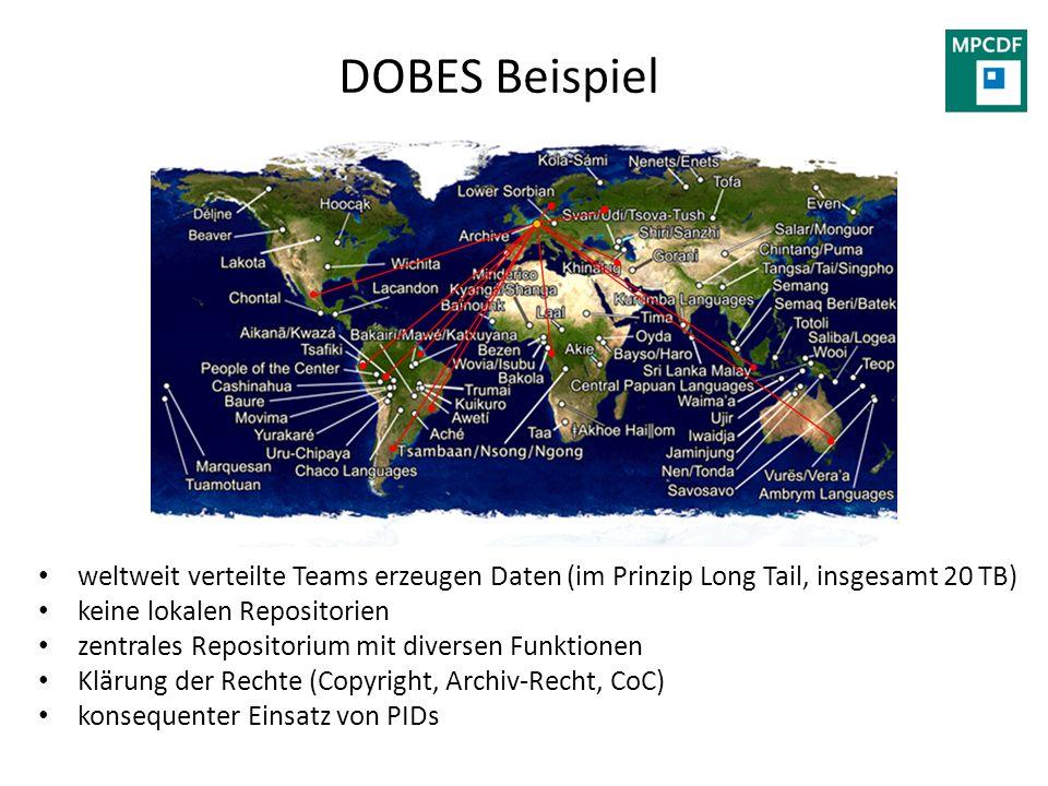 DOBES Beispiel weltweit verteilte Teams erzeugen Daten (im Prinzip Long Tail, insgesamt 20 TB) keine lokalen Repositorien zentrales Repositorium mit d