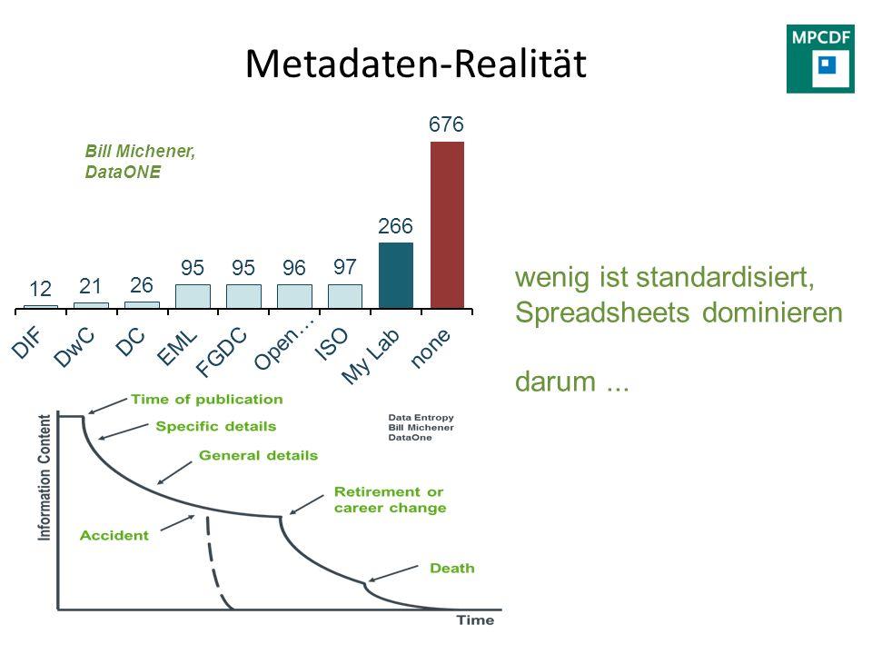 Metadaten-Realität wenig ist standardisiert, Spreadsheets dominieren darum...