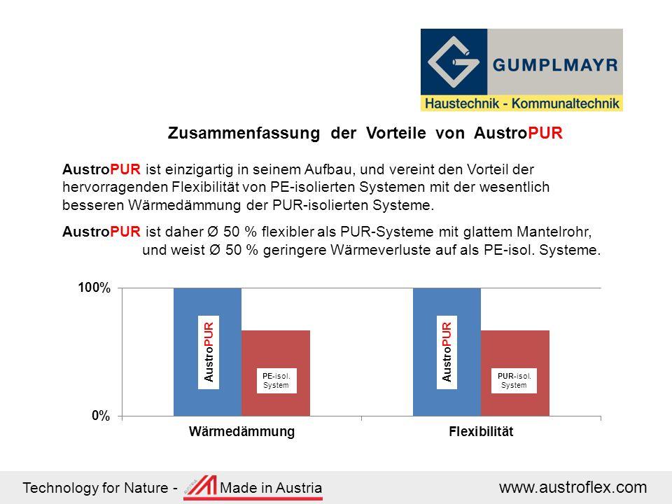 Technology for Nature - Made in Austria www.austroflex.com Zusammenfassung der Vorteile von AustroPUR AustroPUR ist einzigartig in seinem Aufbau, und