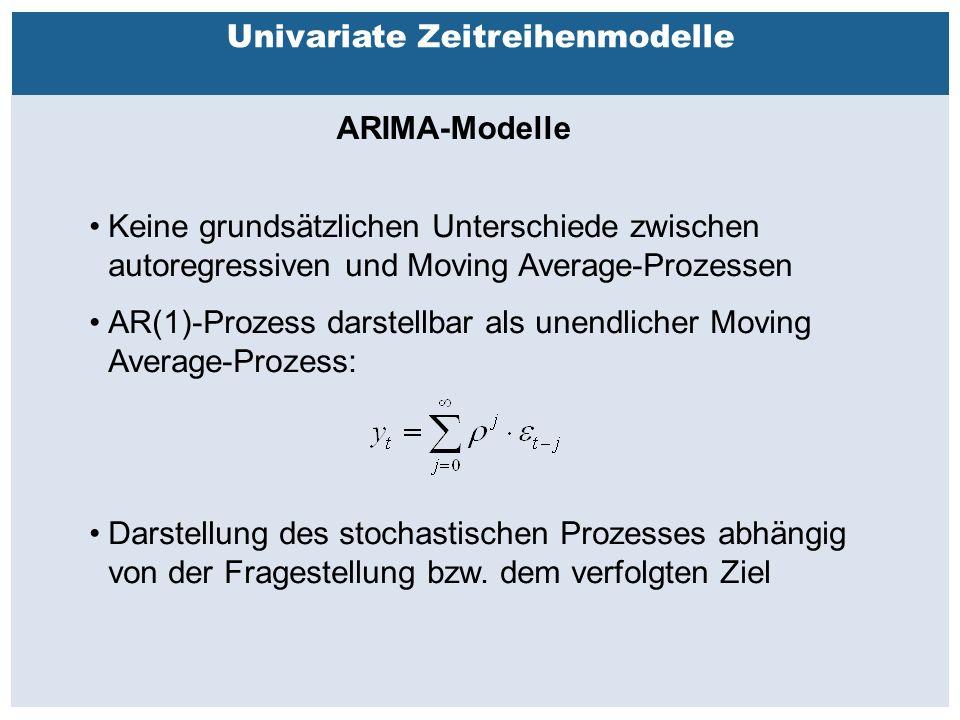 Außenhandelsbeziehungen zwischen China, USA, EU Univariate Zeitreihenmodelle ARIMA-Modelle Keine grundsätzlichen Unterschiede zwischen autoregressiven und Moving Average-Prozessen AR(1)-Prozess darstellbar als unendlicher Moving Average-Prozess: Darstellung des stochastischen Prozesses abhängig von der Fragestellung bzw.