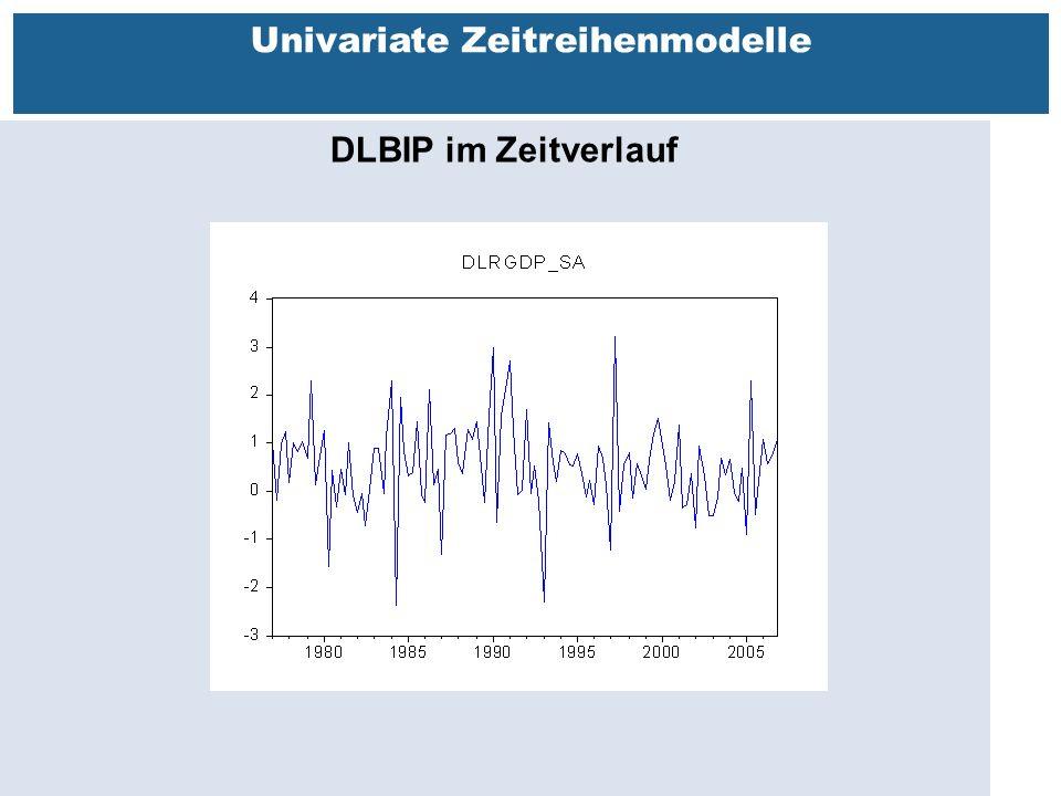 Außenhandelsbeziehungen zwischen China, USA, EU Univariate Zeitreihenmodelle DLBIP im Zeitverlauf