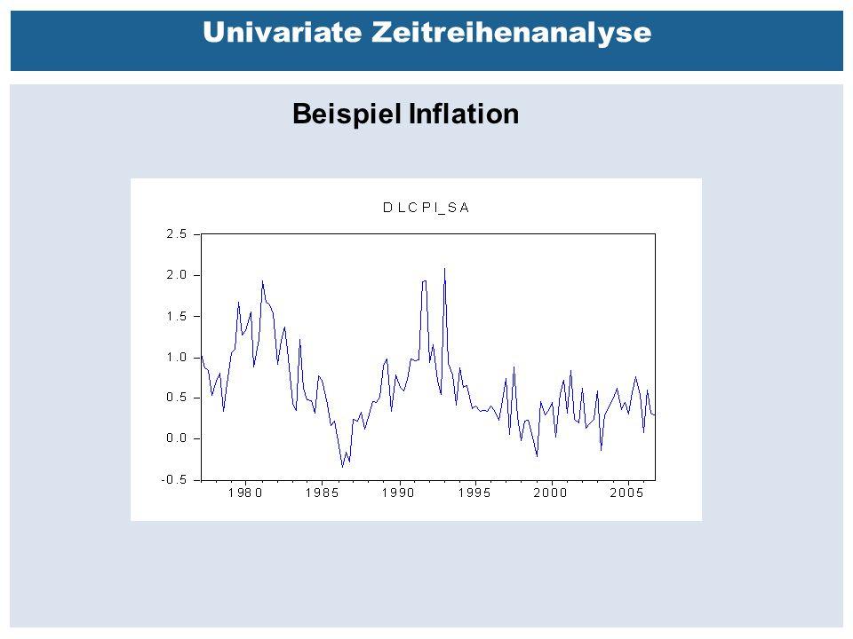 Außenhandelsbeziehungen zwischen China, USA, EU Univariate Zeitreihenanalyse Beispiel Inflation