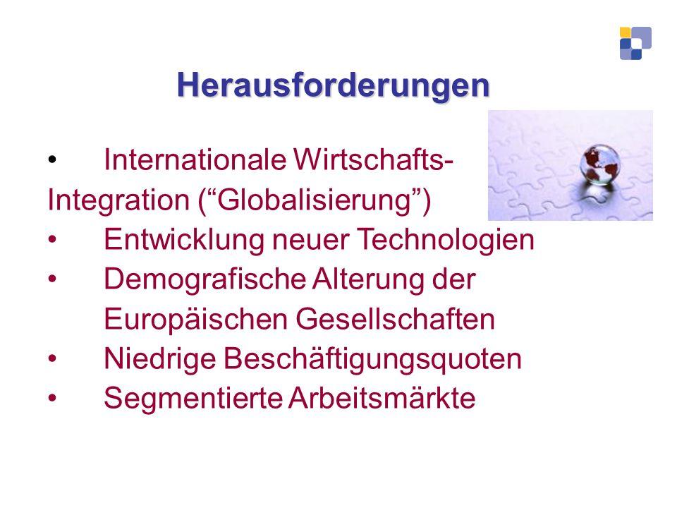 Seit 1997 Koordinierung der Beschäftigungs- politiken der EU-Mitgliedstaaten durch: gemeinsame europäische Leitlinien für beschäftigungspolitische Maßnahmen der Mitgliedstaaten länderspezifische Empfehlungen jährliche Nationale Aktionspläne für Beschäftigung Überwachung, Bewertung und gegenseitiges Lernen auf europäischer Ebene Die europäische Beschäftigungsstrategie  Politischer Ansatz, vervollständigt EU-Handeln in der Beschäftigungspolitik (siehe: Gesetzgebung, Sozialer Dialog, Europäischer Sozialfonds)