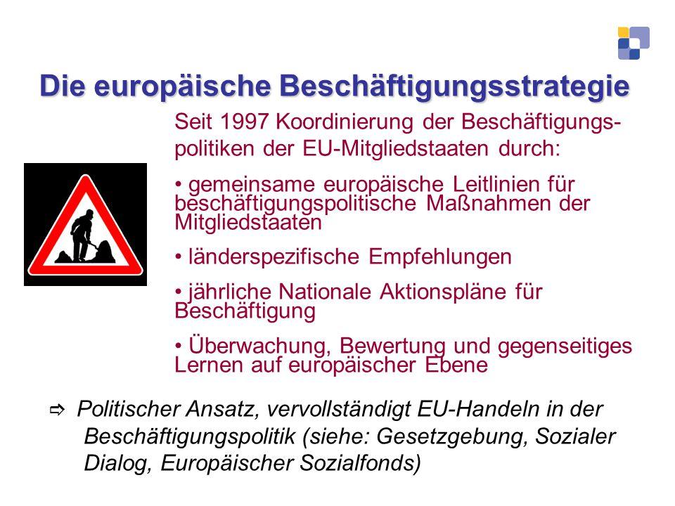 Seit 1997 Koordinierung der Beschäftigungs- politiken der EU-Mitgliedstaaten durch: gemeinsame europäische Leitlinien für beschäftigungspolitische Maß