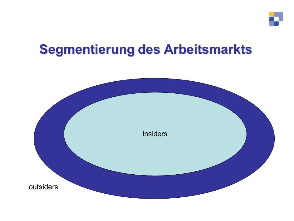 Segmentierung des Arbeitsmarkts insiders outsiders