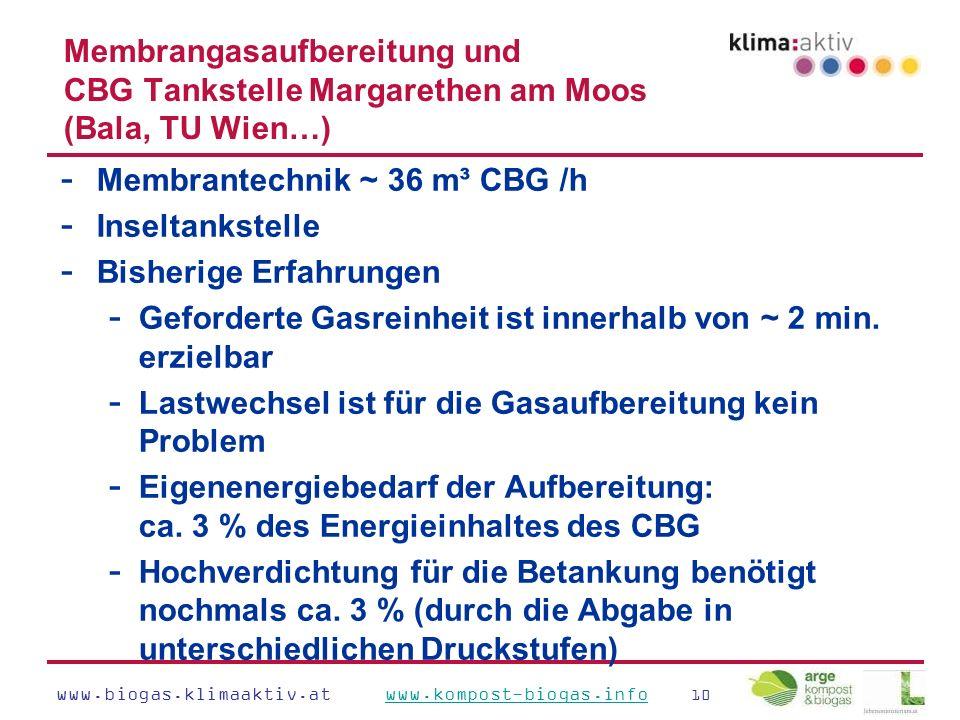 www.biogas.klimaaktiv.at www.kompost-biogas.info 10www.kompost-biogas.info Membrangasaufbereitung und CBG Tankstelle Margarethen am Moos (Bala, TU Wien…) - Membrantechnik ~ 36 m³ CBG /h - Inseltankstelle - Bisherige Erfahrungen - Geforderte Gasreinheit ist innerhalb von ~ 2 min.