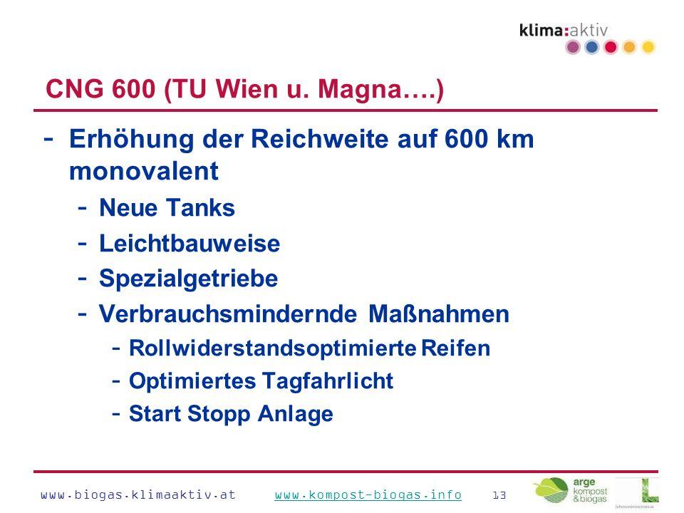 www.biogas.klimaaktiv.at www.kompost-biogas.info 13www.kompost-biogas.info CNG 600 (TU Wien u.