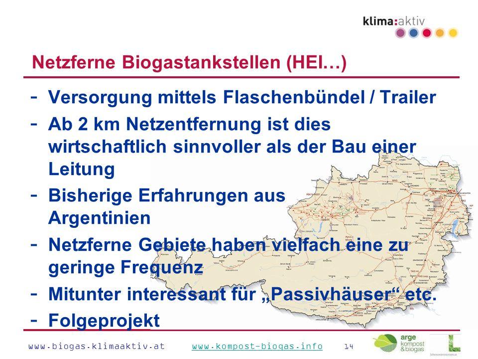 """www.biogas.klimaaktiv.at www.kompost-biogas.info 14www.kompost-biogas.info Netzferne Biogastankstellen (HEI…) - Versorgung mittels Flaschenbündel / Trailer - Ab 2 km Netzentfernung ist dies wirtschaftlich sinnvoller als der Bau einer Leitung - Bisherige Erfahrungen aus Argentinien - Netzferne Gebiete haben vielfach eine zu geringe Frequenz - Mitunter interessant für """"Passivhäuser etc."""