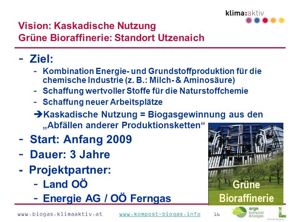 www.biogas.klimaaktiv.at www.kompost-biogas.info 16www.kompost-biogas.info Vision: Kaskadische Nutzung Grüne Bioraffinerie: Standort Utzenaich - Ziel: - Kombination Energie- und Grundstoffproduktion für die chemische Industrie (z.