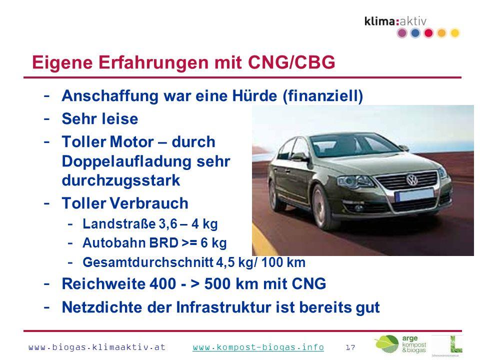 www.biogas.klimaaktiv.at www.kompost-biogas.info 17www.kompost-biogas.info Eigene Erfahrungen mit CNG/CBG - Anschaffung war eine Hürde (finanziell) - Sehr leise - Toller Motor – durch Doppelaufladung sehr durchzugsstark - Toller Verbrauch - Landstraße 3,6 – 4 kg - Autobahn BRD >= 6 kg - Gesamtdurchschnitt 4,5 kg/ 100 km - Reichweite 400 - > 500 km mit CNG - Netzdichte der Infrastruktur ist bereits gut