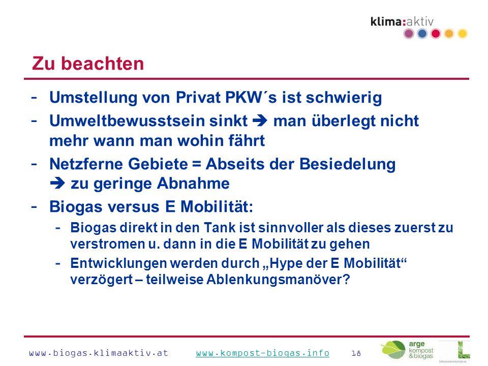 www.biogas.klimaaktiv.at www.kompost-biogas.info 18www.kompost-biogas.info Zu beachten - Umstellung von Privat PKW´s ist schwierig - Umweltbewusstsein sinkt  man überlegt nicht mehr wann man wohin fährt - Netzferne Gebiete = Abseits der Besiedelung  zu geringe Abnahme - Biogas versus E Mobilität: - Biogas direkt in den Tank ist sinnvoller als dieses zuerst zu verstromen u.
