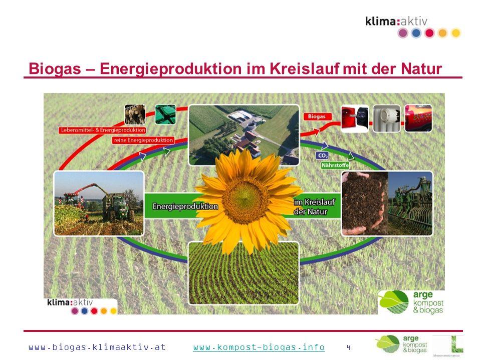 www.biogas.klimaaktiv.at www.kompost-biogas.info 4www.kompost-biogas.info Biogas – Energieproduktion im Kreislauf mit der Natur