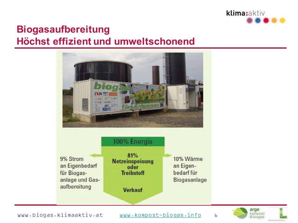 www.biogas.klimaaktiv.at www.kompost-biogas.info 6www.kompost-biogas.info Biogasaufbereitung Höchst effizient und umweltschonend