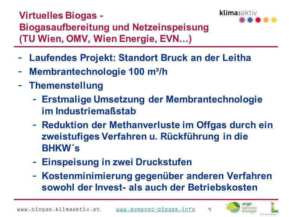 www.biogas.klimaaktiv.at www.kompost-biogas.info 9www.kompost-biogas.info Virtuelles Biogas - Biogasaufbereitung und Netzeinspeisung (TU Wien, OMV, Wien Energie, EVN…) - Laufendes Projekt: Standort Bruck an der Leitha - Membrantechnologie 100 m³/h - Themenstellung - Erstmalige Umsetzung der Membrantechnologie im Industriemaßstab - Reduktion der Methanverluste im Offgas durch ein zweistufiges Verfahren u.
