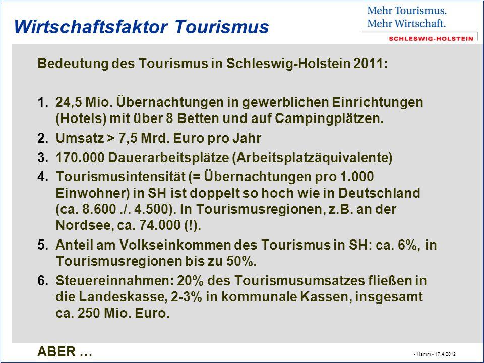 Wirtschaftsfaktor Tourismus Bedeutung des Tourismus in Schleswig-Holstein 2011: 1.24,5 Mio.