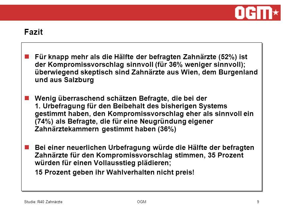 Studie: R40 ZahnärzteOGM9 Fazit Für knapp mehr als die Hälfte der befragten Zahnärzte (52%) ist der Kompromissvorschlag sinnvoll (für 36% weniger sinnvoll); überwiegend skeptisch sind Zahnärzte aus Wien, dem Burgenland und aus Salzburg Wenig überraschend schätzen Befragte, die bei der 1.