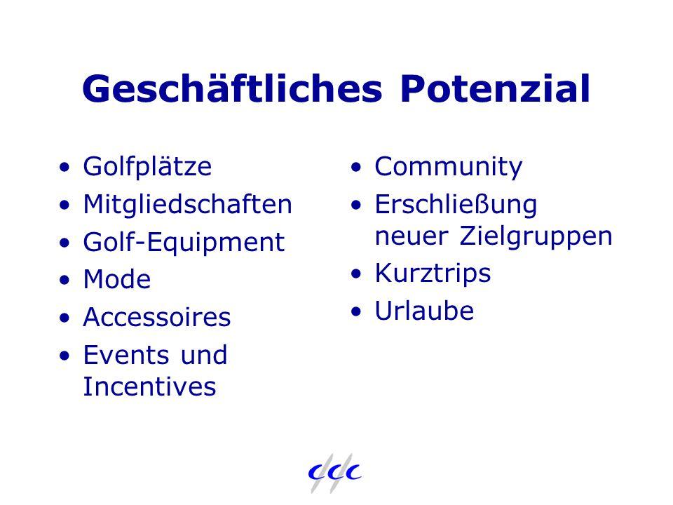 Geschäftliches Potenzial Golfplätze Mitgliedschaften Golf-Equipment Mode Accessoires Events und Incentives Community Erschließung neuer Zielgruppen Ku