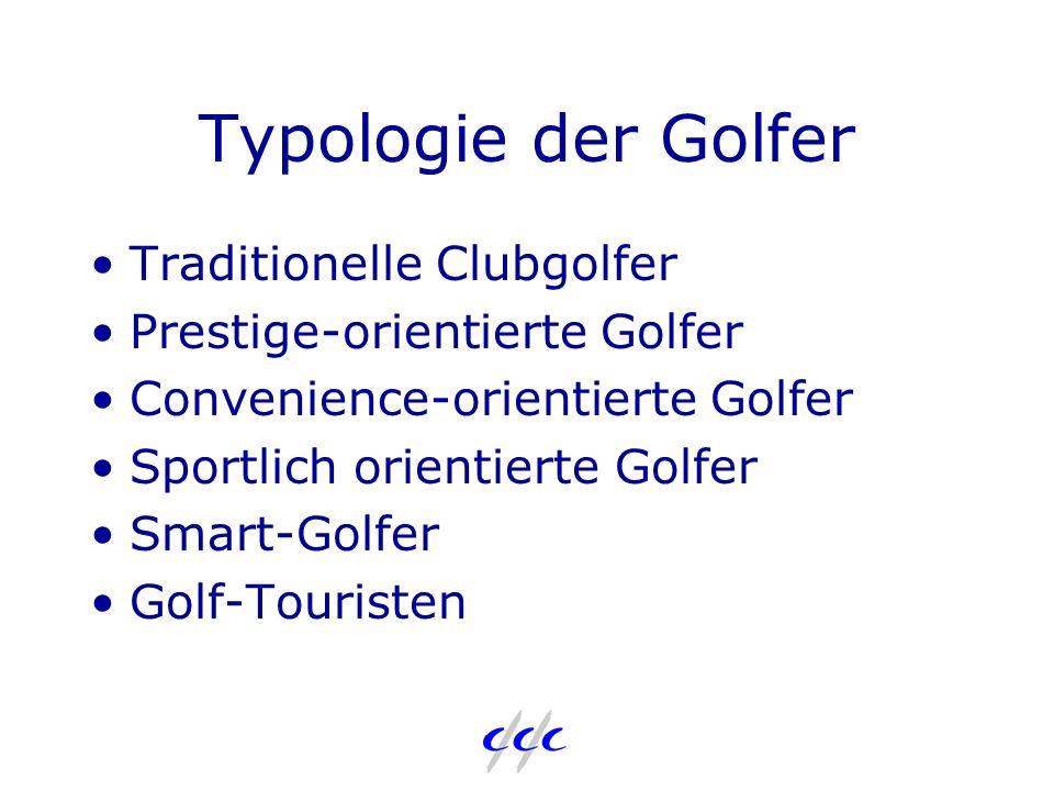 Typologie der Golfer Traditionelle Clubgolfer Prestige-orientierte Golfer Convenience-orientierte Golfer Sportlich orientierte Golfer Smart-Golfer Golf-Touristen