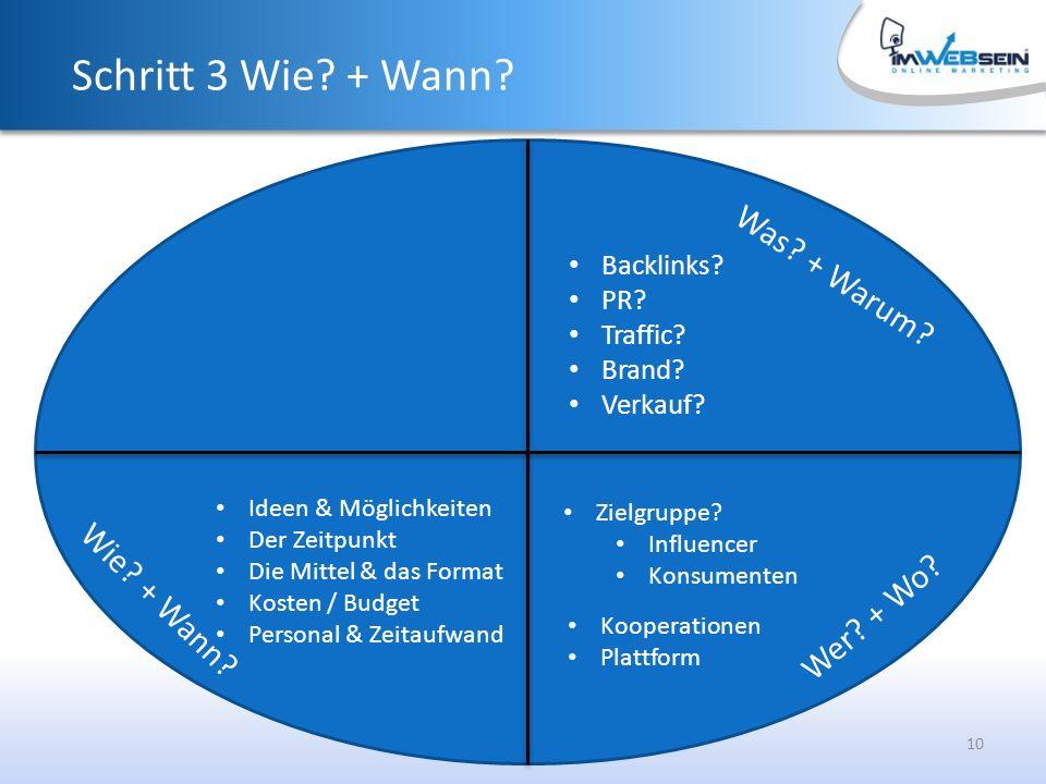 10 Was. + Warum. Schritt 3 Wie. + Wann. Backlinks.