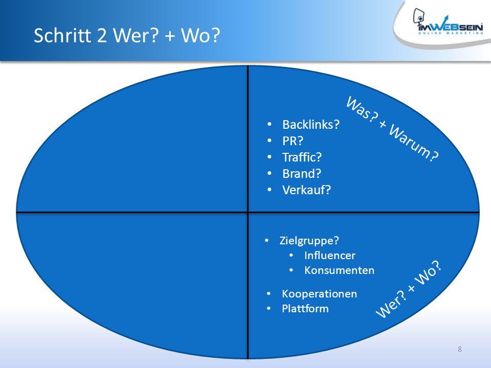 8 Was. + Warum. Schritt 2 Wer. + Wo. Backlinks.