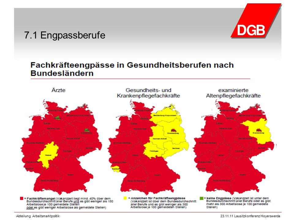Abteilung Arbeitsmarktpolitik23.11.11 Lausitzkonferenz Hoyerswerda 7.1 Engpassberufe