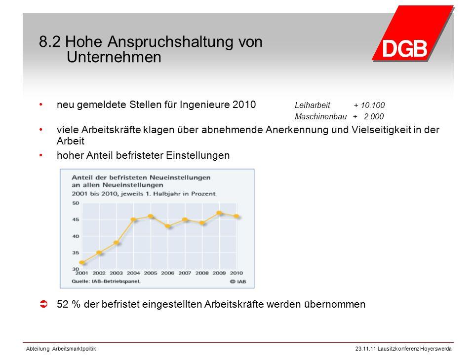 Abteilung Arbeitsmarktpolitik23.11.11 Lausitzkonferenz Hoyerswerda 8.2 Hohe Anspruchshaltung von Unternehmen neu gemeldete Stellen für Ingenieure 2010