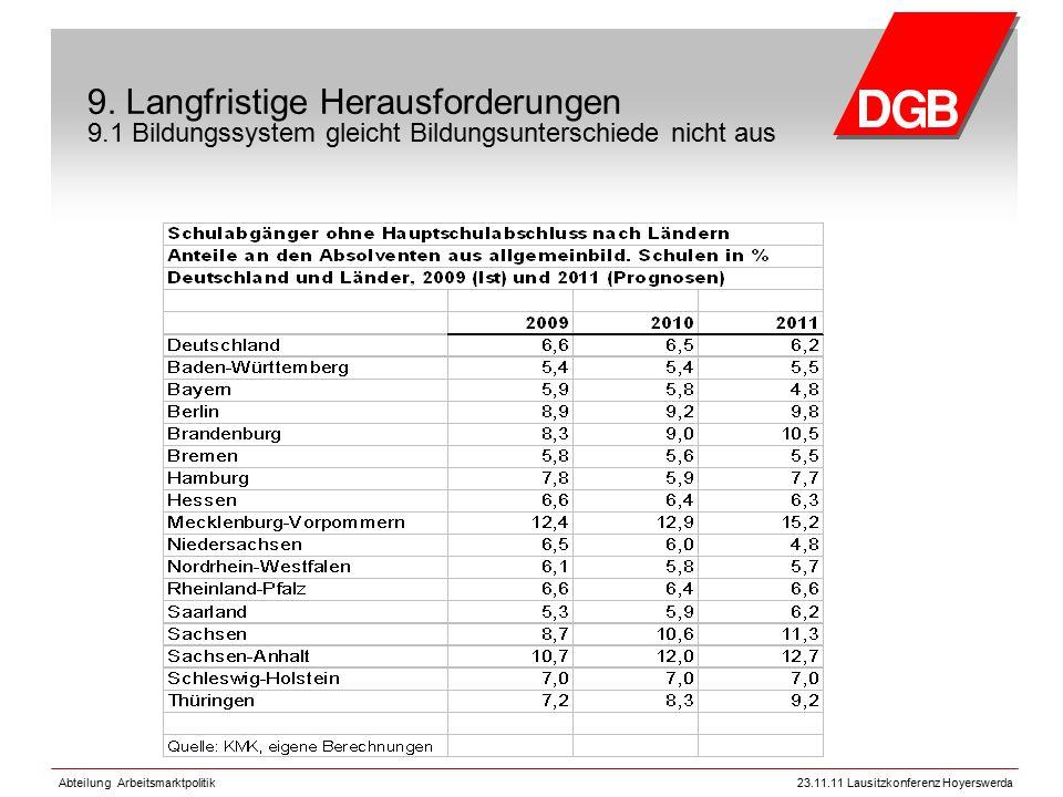 Abteilung Arbeitsmarktpolitik23.11.11 Lausitzkonferenz Hoyerswerda 9. Langfristige Herausforderungen 9.1 Bildungssystem gleicht Bildungsunterschiede n
