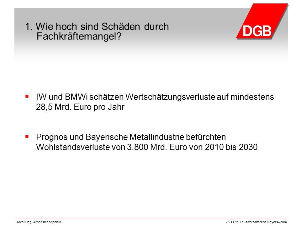 Abteilung Arbeitsmarktpolitik23.11.11 Lausitzkonferenz Hoyerswerda 1. Wie hoch sind Schäden durch Fachkräftemangel?  IW und BMWi schätzen Wertschätzu