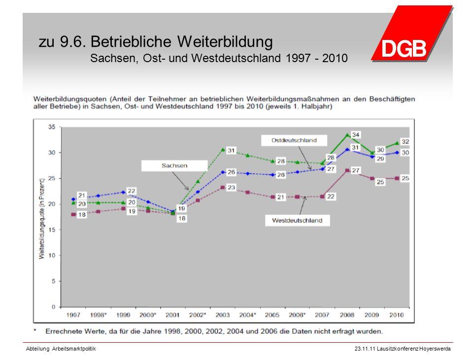 Abteilung Arbeitsmarktpolitik23.11.11 Lausitzkonferenz Hoyerswerda zu 9.6. Betriebliche Weiterbildung Sachsen, Ost- und Westdeutschland 1997 - 2010