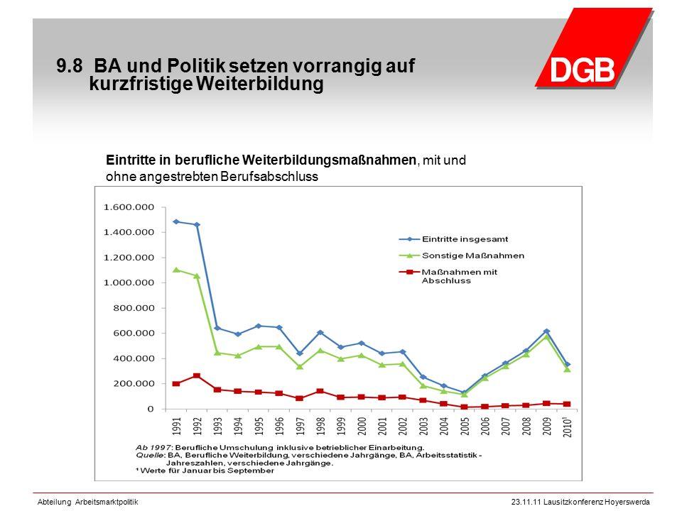 Abteilung Arbeitsmarktpolitik23.11.11 Lausitzkonferenz Hoyerswerda 9.8 BA und Politik setzen vorrangig auf kurzfristige Weiterbildung Eintritte in ber
