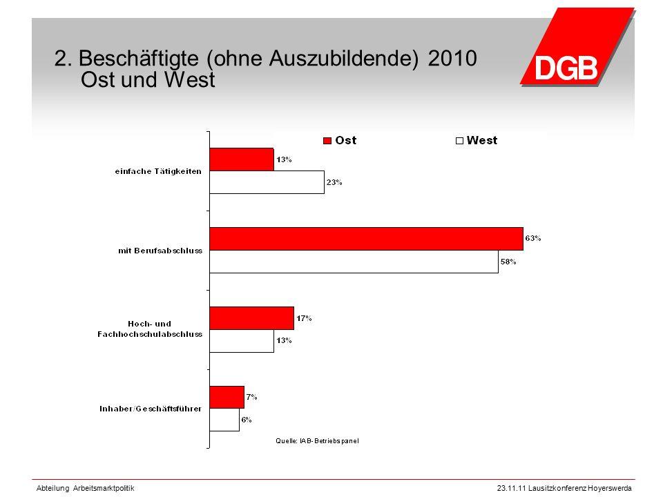 Abteilung Arbeitsmarktpolitik23.11.11 Lausitzkonferenz Hoyerswerda 2. Beschäftigte (ohne Auszubildende) 2010 Ost und West