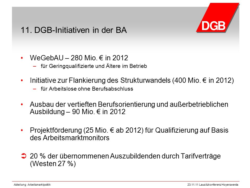 Abteilung Arbeitsmarktpolitik23.11.11 Lausitzkonferenz Hoyerswerda 11. DGB-Initiativen in der BA WeGebAU – 280 Mio. € in 2012 –für Geringqualifizierte