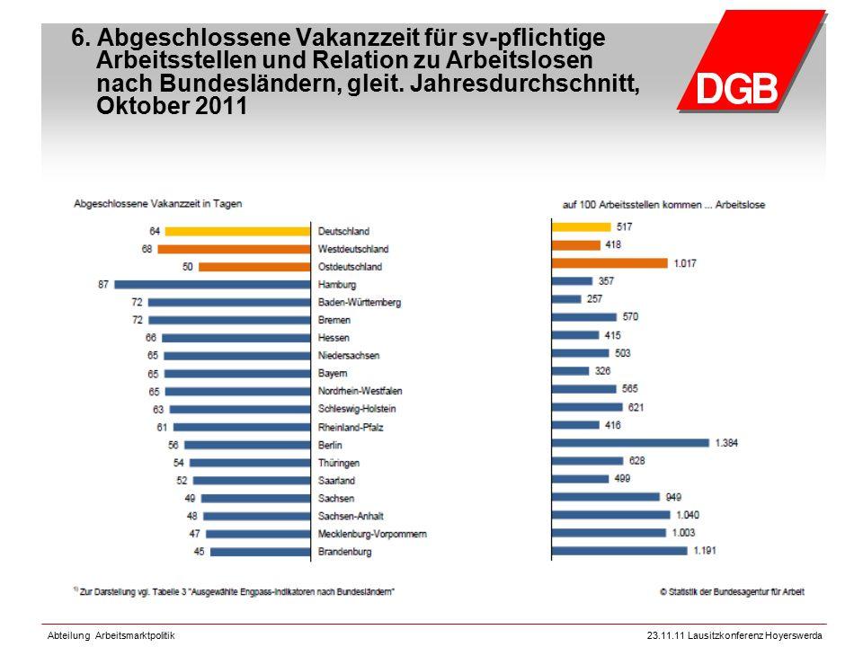 Abteilung Arbeitsmarktpolitik23.11.11 Lausitzkonferenz Hoyerswerda 6.