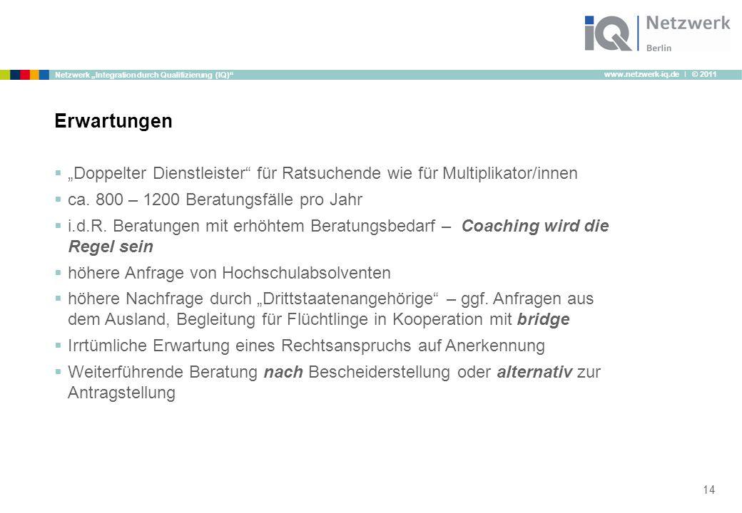 """www.netzwerk-iq.de I © 2011 Netzwerk """"Integration durch Qualifizierung (IQ)""""  """"Doppelter Dienstleister"""" für Ratsuchende wie für Multiplikator/innen """