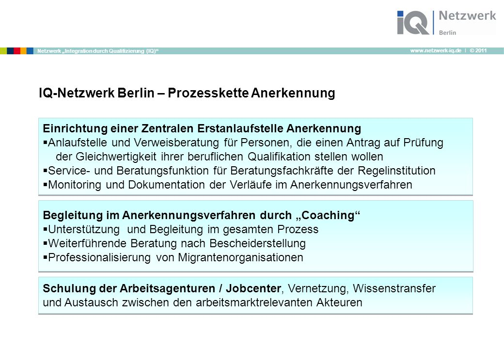 """www.netzwerk-iq.de I © 2011 Netzwerk """"Integration durch Qualifizierung (IQ)"""" IQ-Netzwerk Berlin – Prozesskette Anerkennung Einrichtung einer Zentralen"""