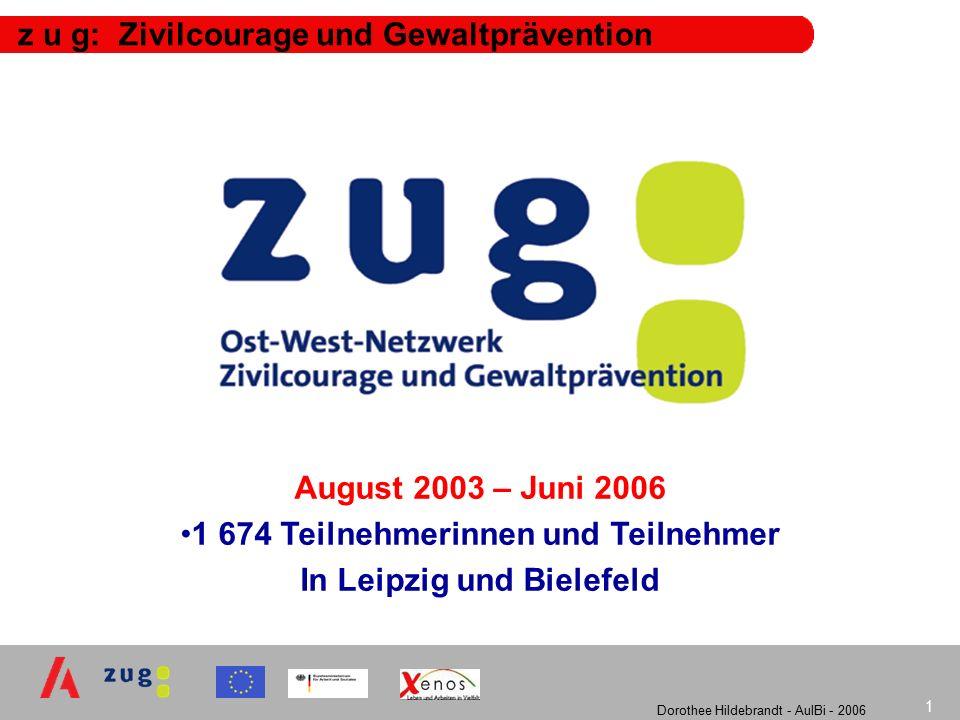 Dorothee Hildebrandt - AulBi - 2006 1 z u g: Zivilcourage und Gewaltprävention August 2003 – Juni 2006 1 674 Teilnehmerinnen und Teilnehmer In Leipzig und Bielefeld