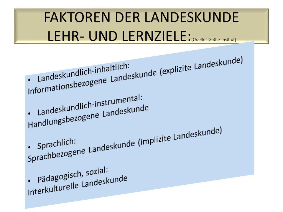 FAKTOREN DER LANDESKUNDE LEHR- UND LERNZIELE: [Quelle: Gothe-Institut]