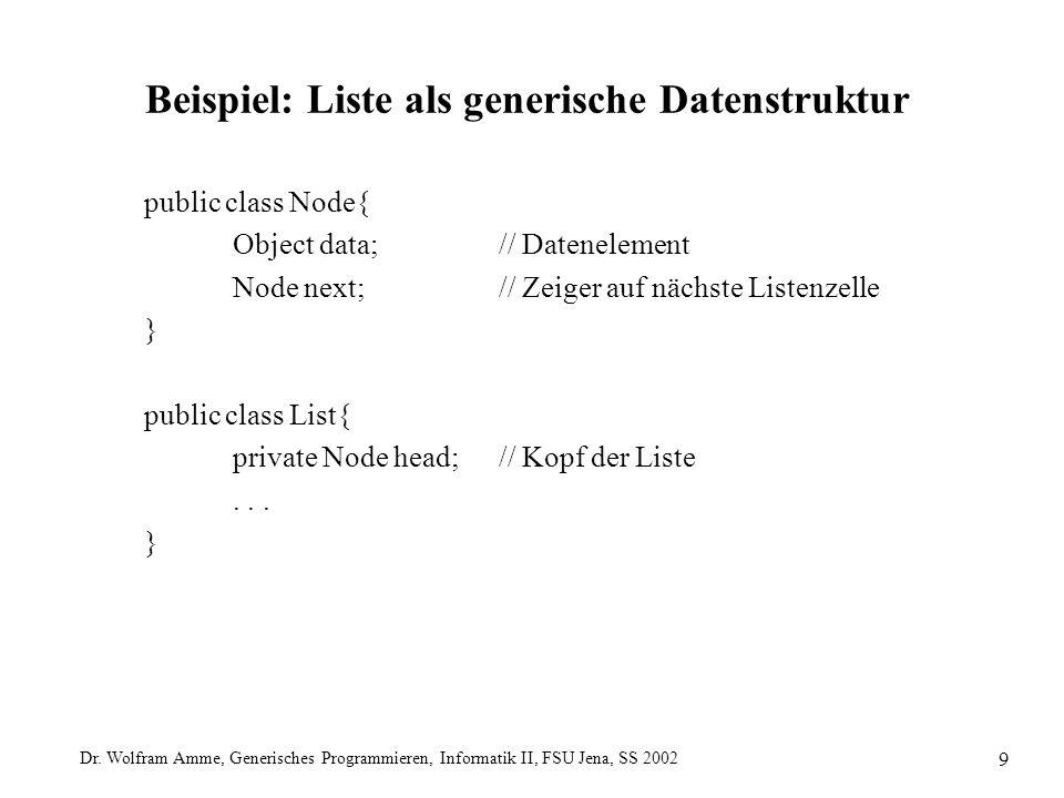 Dr. Wolfram Amme, Generisches Programmieren, Informatik II, FSU Jena, SS 2002 9 Beispiel: Liste als generische Datenstruktur public class Node{ Object