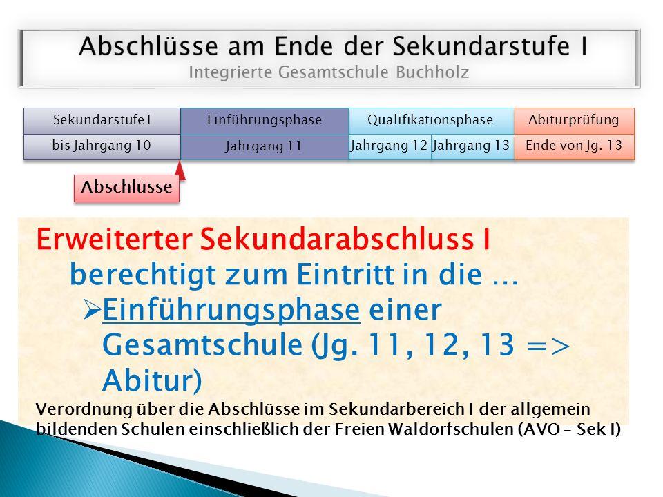 Sekundarstufe I Qualifikationsphase Abiturprüfung Erweiterter Sekundarabschluss I berechtigt zum Eintritt in die …  Einführungsphase einer Gesamtschule (Jg.
