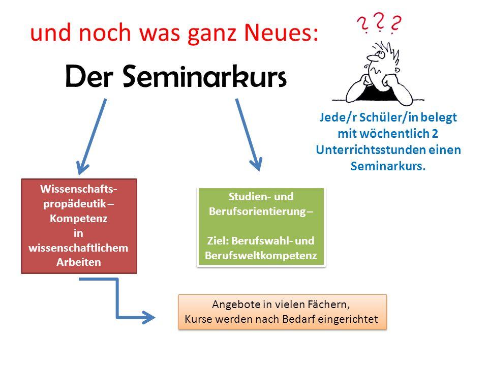 und noch was ganz Neues: Der Seminarkurs Jede/r Schüler/in belegt mit wöchentlich 2 Unterrichtsstunden einen Seminarkurs. Wissenschafts- propädeutik –